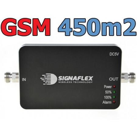 Wzmacniacz GSM Black Signaflex z Alarmem