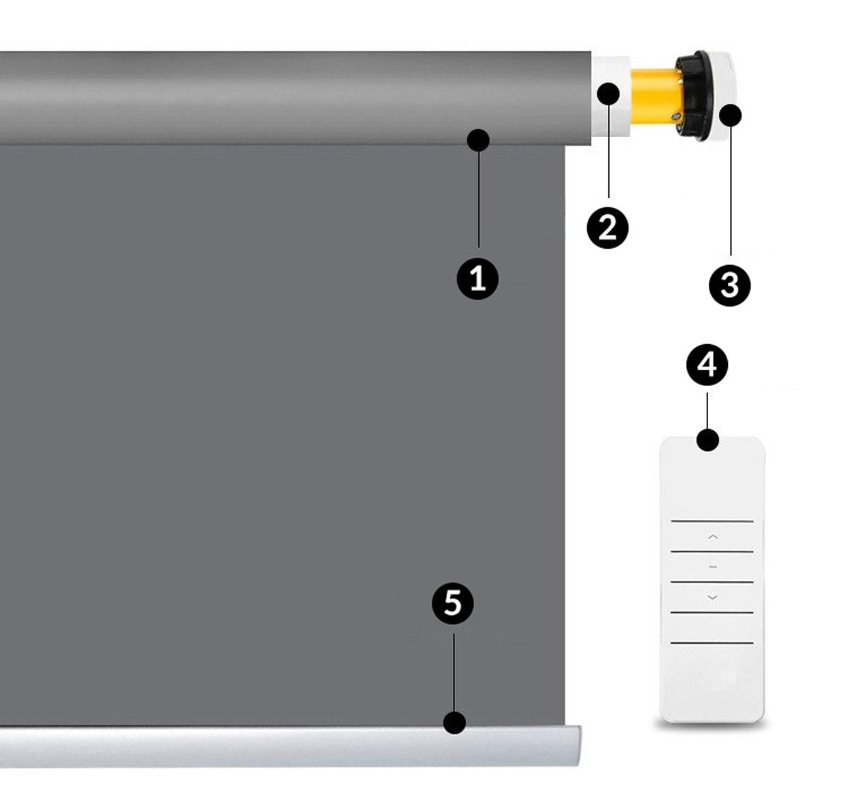 Budowa rolety elektrycznej grafitowej