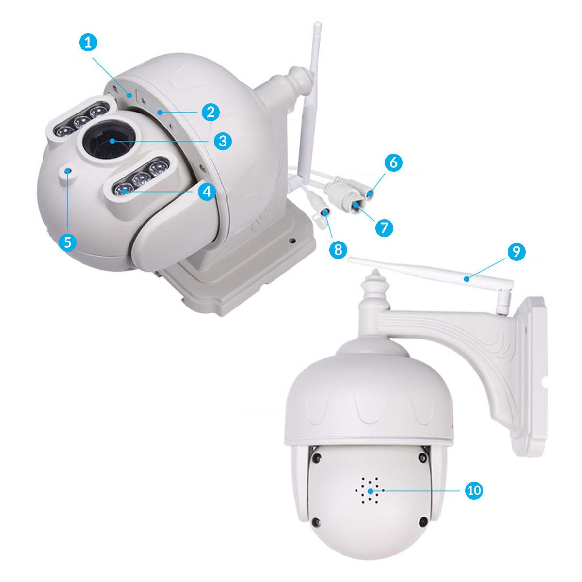 Budowa kamery IP SH028